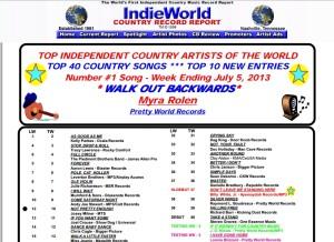 josey indie world top 10