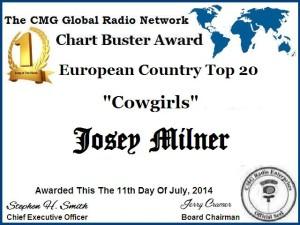 joseymilner-europeantop20